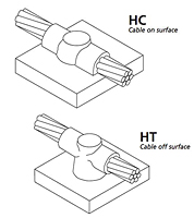 Horizontal Steel Surface Connection Molds - HC/HT